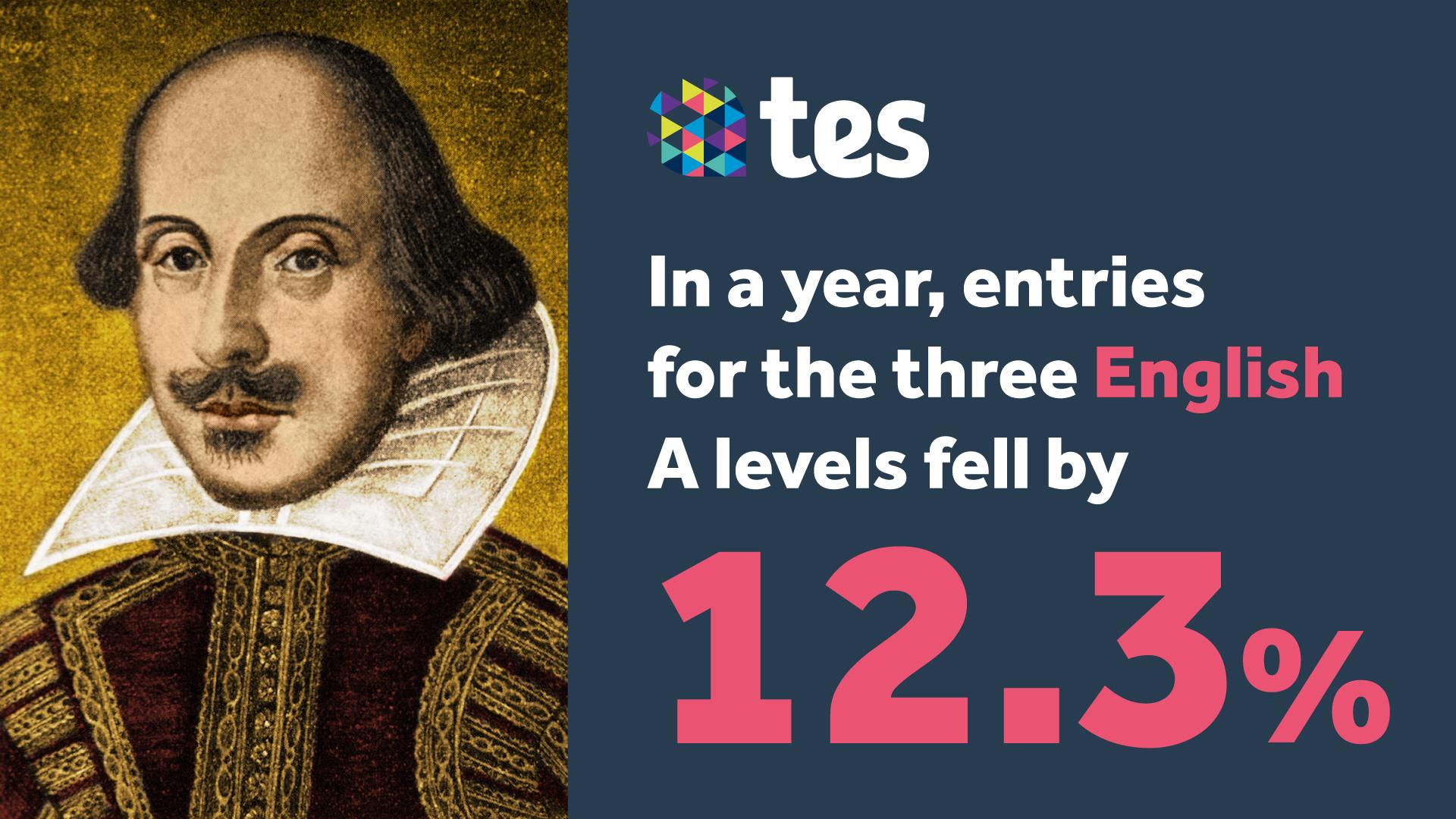 A-level stats