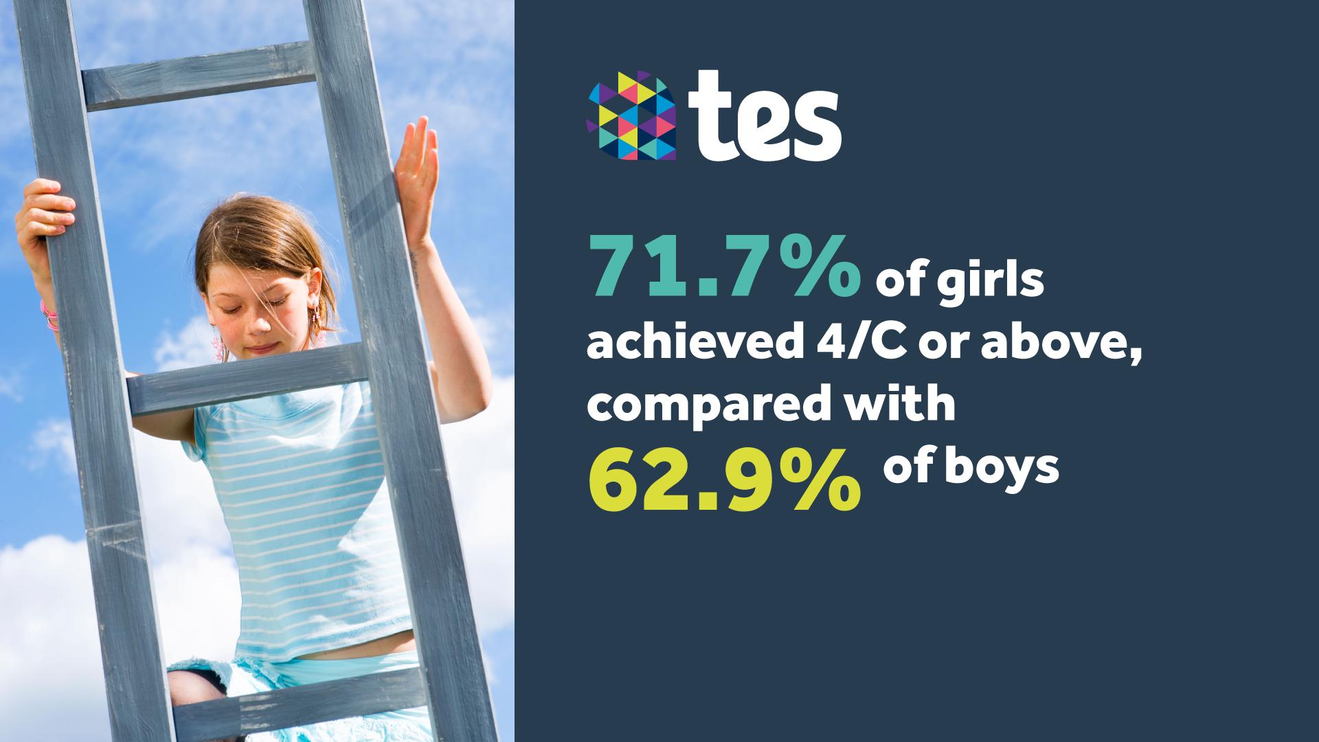 GCSE stats1