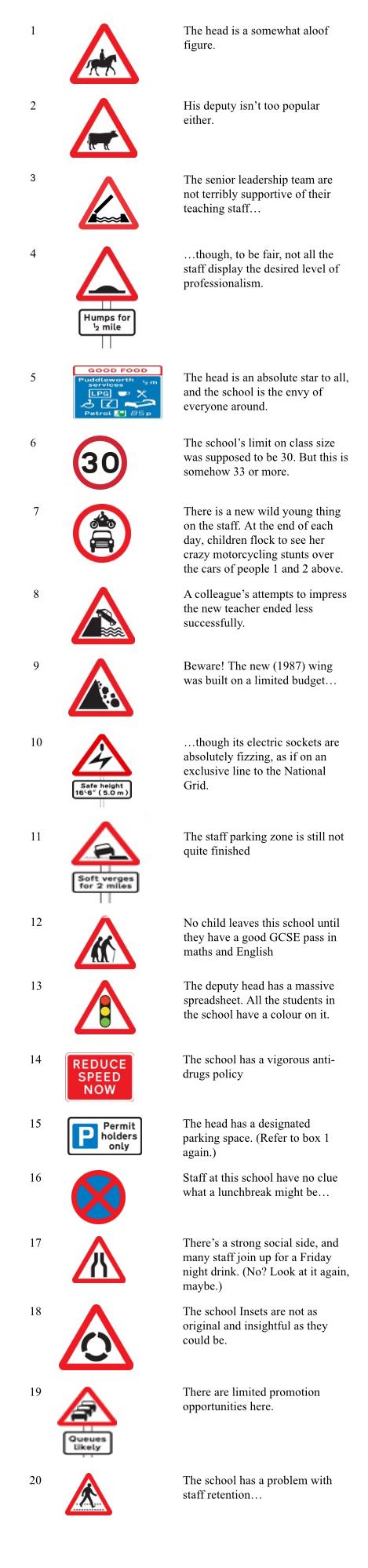 Alternative interpretations of road signs, for a school and teacher context