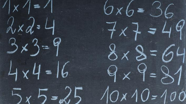 times tables check