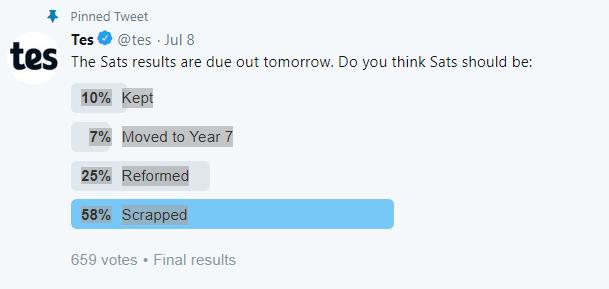 twitter Sats poll