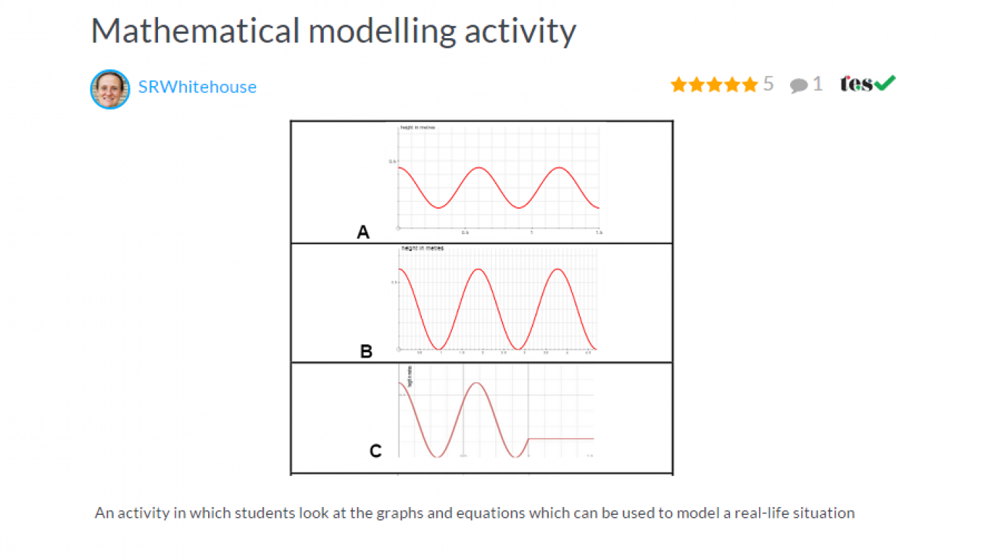 Mathematical Modelling ROTW