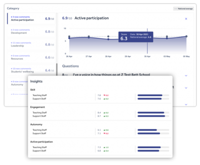 Staff Pulse insights feature image